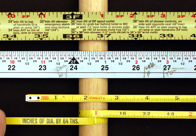 Tape Measure Scale Chart How To Read A Measuring Tape